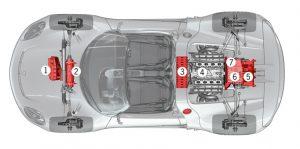 JFET SiC per la carica dei veicoli elettrici